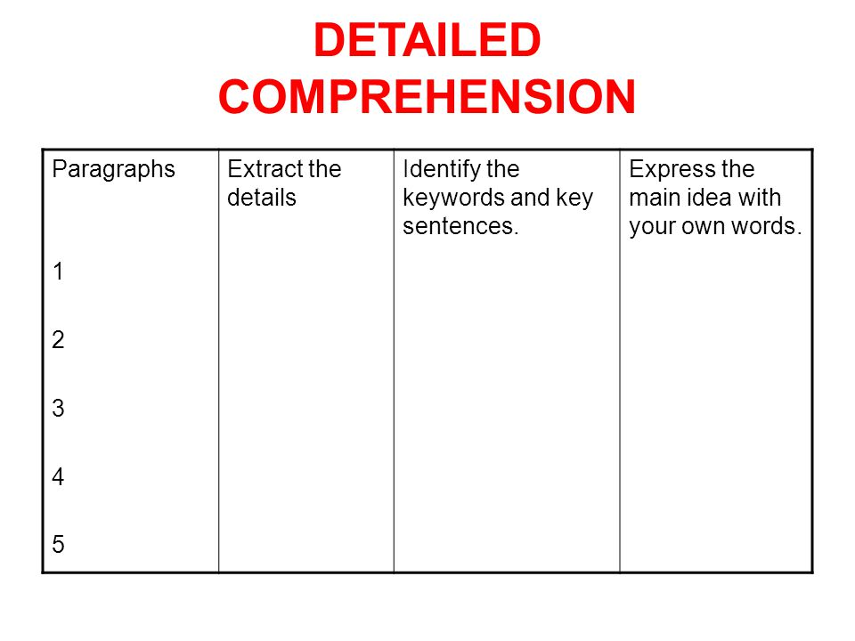 Paragraphs 1 2 3 4 5 Extract the details Identify the keywords and key sentences. Express the main idea with your own words. DETAILED COMPREHENSION