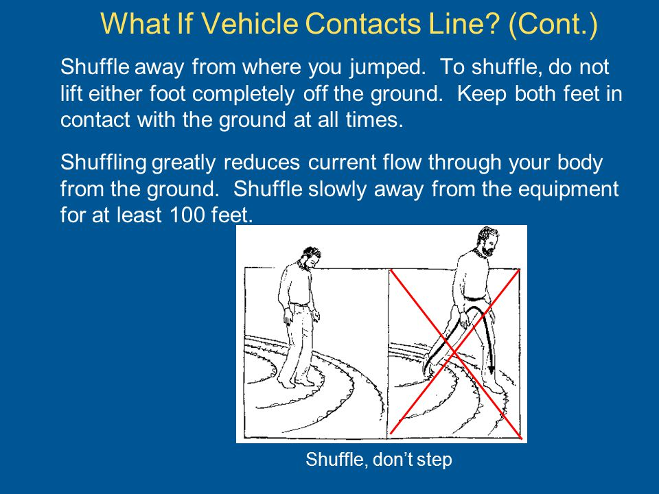 What If Vehicle Contacts Line. (Cont.) Shuffle away from where you jumped.