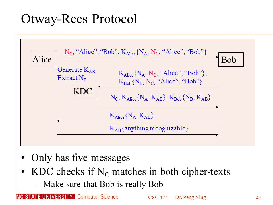 Computer Science CSC 474Dr. Peng Ning23 Otway-Rees Protocol Only has five messages KDC checks if N C matches in both cipher-texts –Make sure that Bob