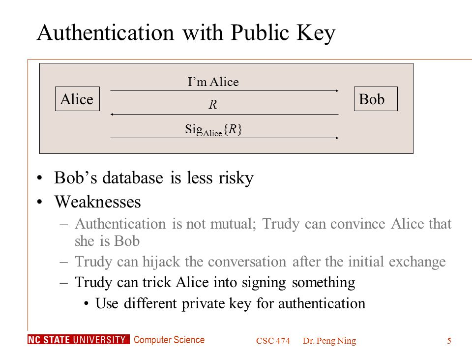 Computer Science CSC 474Dr. Peng Ning5 Authentication with Public Key Bob's database is less risky Weaknesses –Authentication is not mutual; Trudy can