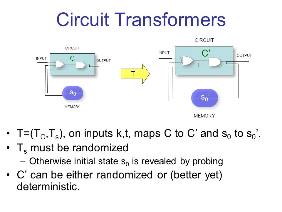 INPUT OUTPUT CIRCUIT MEMORY Circuit Transformers T=(T C,T s ), on inputs k,t, maps C to C' and s 0 to s 0 '. T s must be randomized –Otherwise initial