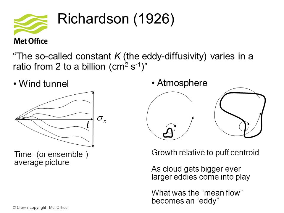© Crown copyright Met Office Richardson (1926) The so-called constant K (the eddy-diffusivity) varies in a ratio from 2 to a billion (cm 2 s -1 ) t Wind tunnel Atmosphere Time- (or ensemble-) average picture Growth relative to puff centroid As cloud gets bigger ever larger eddies come into play What was the mean flow becomes an eddy