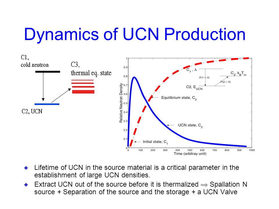 Dynamics of UCN Production  Lifetime of UCN in the source material is a critical parameter in the establishment of large UCN densities.  Extract UCN
