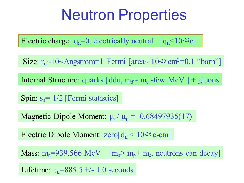 Why is it such hard work to get neutrons to play with.