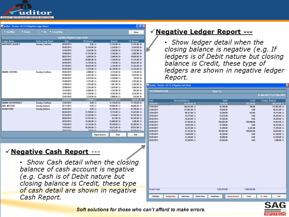Soft solutions for those who can't afford to make errors. Negative Ledger Report --- Show ledger detail when the closing balance is negative (e.g. If