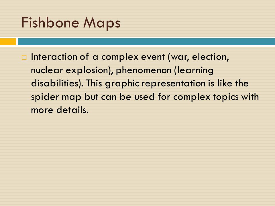 Fishbone Maps  Interaction of a complex event (war, election, nuclear explosion), phenomenon (learning disabilities). This graphic representation is