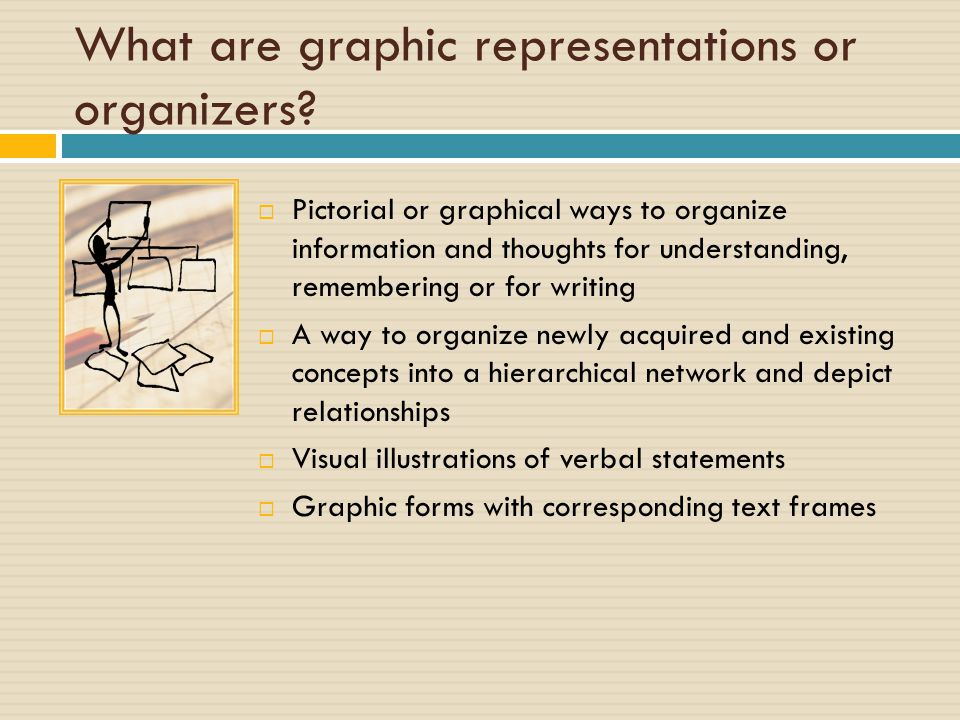 What are graphic representations or organizers?  Pictorial or graphical ways to organize information and thoughts for understanding, remembering or f