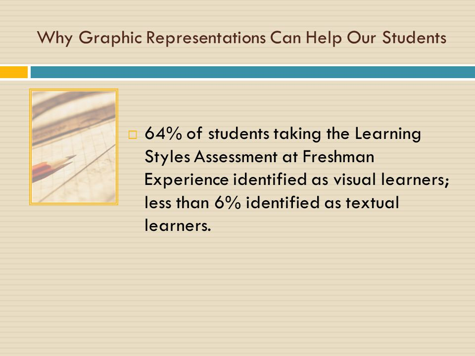 Why Graphic Representations Can Help Our Students  64% of students taking the Learning Styles Assessment at Freshman Experience identified as visual