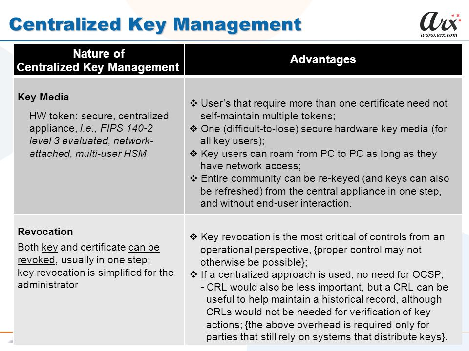 Centralized Key Management Key Media HW token: secure, centralized appliance, I.e., FIPS 140-2 level 3 evaluated, network- attached, multi-user HSM Nature of Advantages  User's that require more than one certificateneed not self-maintain multiple tokens;  One (difficult-to-lose) securehardware key media (for all key users);  Key users can roam from PC to PC as long as they have network access;  Entire community can be re-keyed (and keys can also be refreshed) from the central appliance in one step, and without end - user interaction.