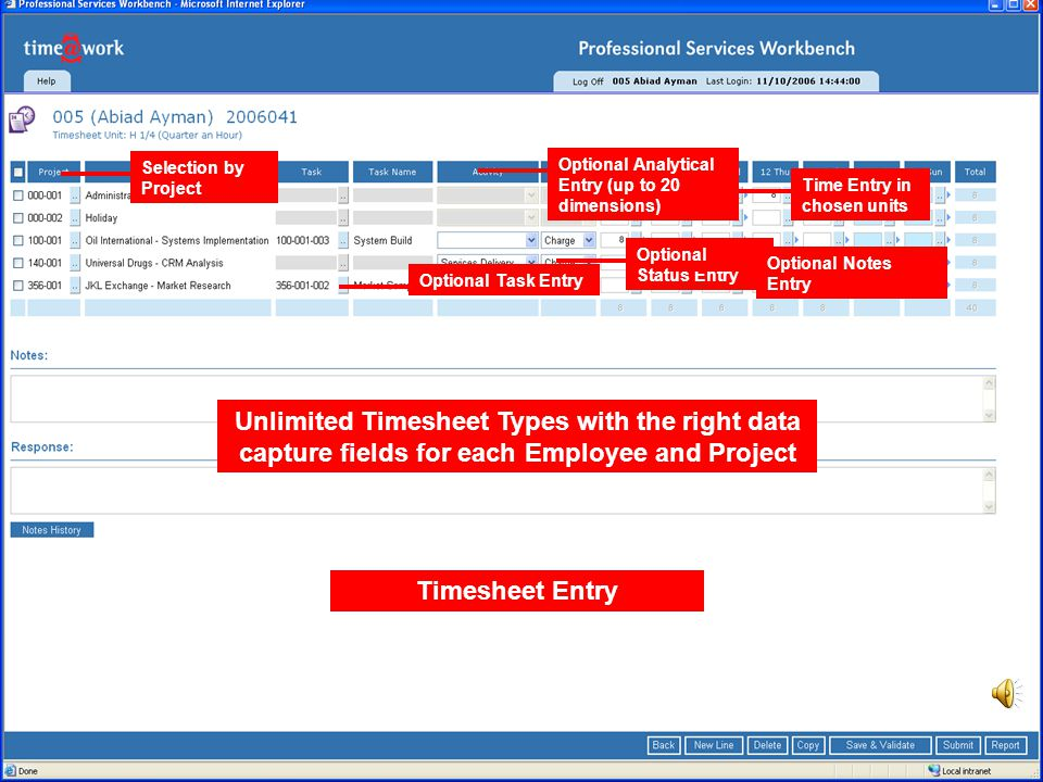 Selection by Project Optional Task Entry Optional Analytical Entry (up to 20 dimensions) Optional Status Entry Time Entry in chosen units Optional Notes Entry Unlimited Timesheet Types with the right data capture fields for each Employee and Project Timesheet Entry