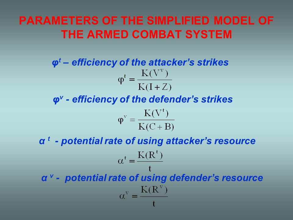 PARAMETERS OF THE SIMPLIFIED MODEL OF THE ARMED COMBAT SYSTEM φ t – efficiency of the attacker's strikes φ v - efficiency of the defender's strikes α t - potential rate of using attacker's resource α v - potential rate of using defender's resource