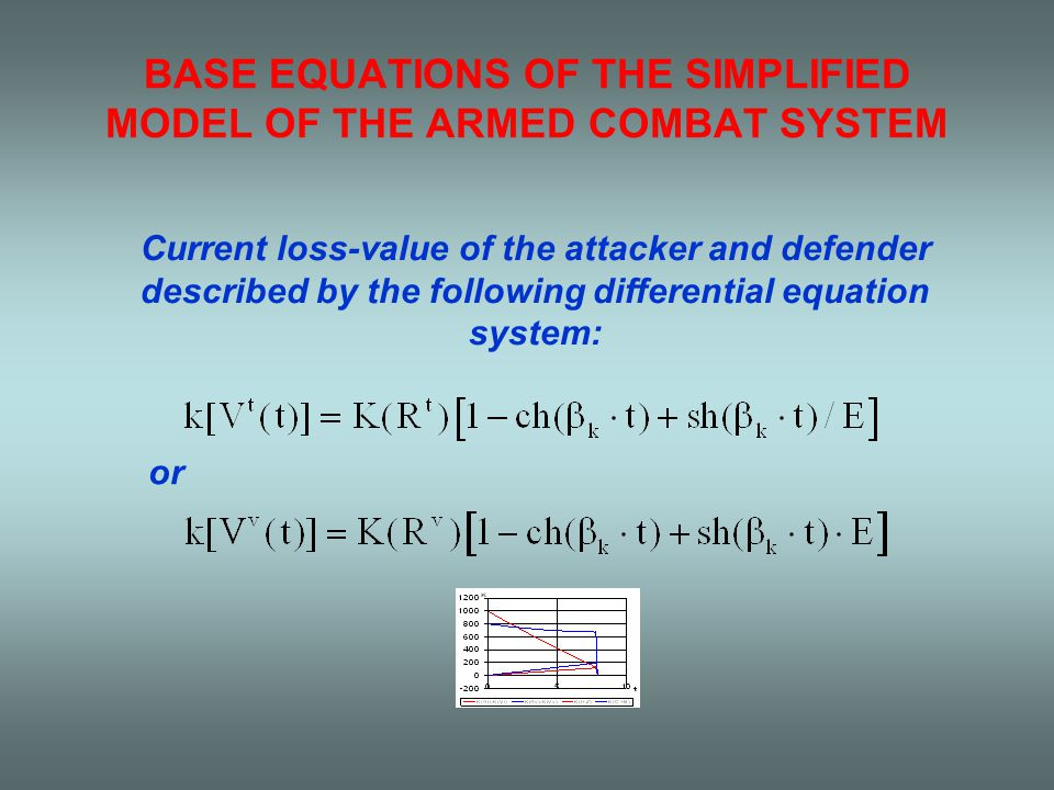 BASE EQUATIONS OF THE SIMPLIFIED MODEL OF THE ARMED COMBAT SYSTEM Current loss-value of the attacker and defender described by the following differential equation system: or