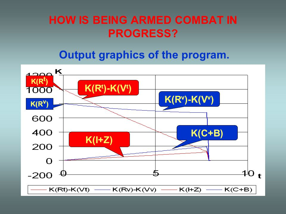 HOW IS BEING ARMED COMBAT IN PROGRESS.