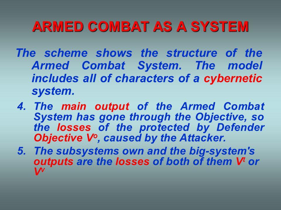 HOW IS BEING ARMED COMBAT IN PROGRESS.