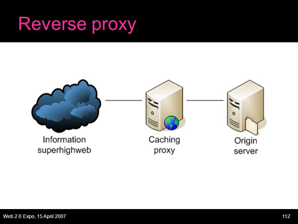 Web 2.0 Expo, 15 April 2007112 Reverse proxy