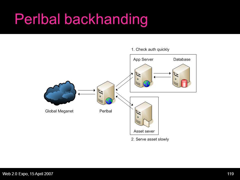 Web 2.0 Expo, 15 April 2007119 Perlbal backhanding
