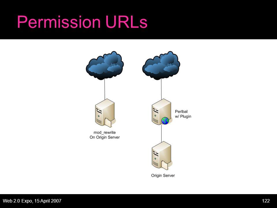 Web 2.0 Expo, 15 April 2007122 Permission URLs