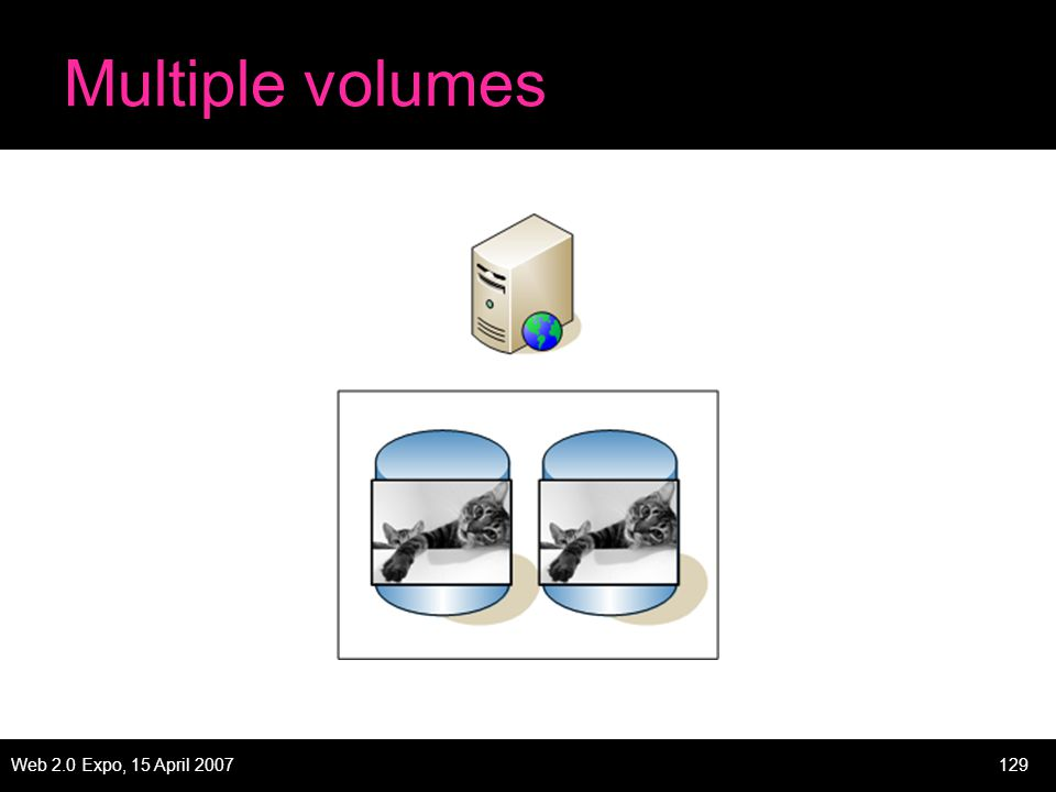 Web 2.0 Expo, 15 April 2007129 Multiple volumes