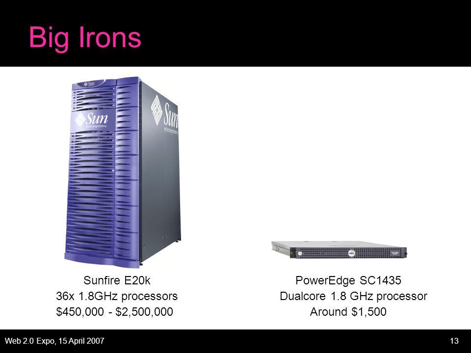 Web 2.0 Expo, 15 April 200713 Big Irons Sunfire E20k $450,000 - $2,500,000 36x 1.8GHz processors PowerEdge SC1435 Dualcore 1.8 GHz processor Around $1,500