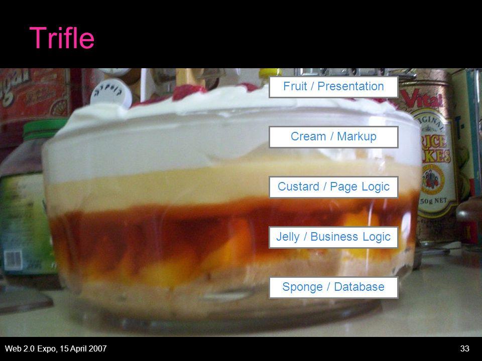 Web 2.0 Expo, 15 April 200733 Trifle Sponge / Database Jelly / Business Logic Custard / Page Logic Cream / Markup Fruit / Presentation