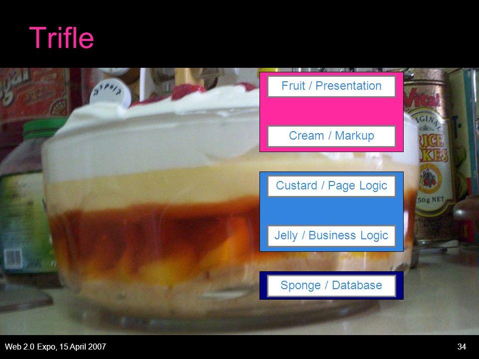 Web 2.0 Expo, 15 April 200734 Trifle Sponge / Database Jelly / Business Logic Custard / Page Logic Cream / Markup Fruit / Presentation
