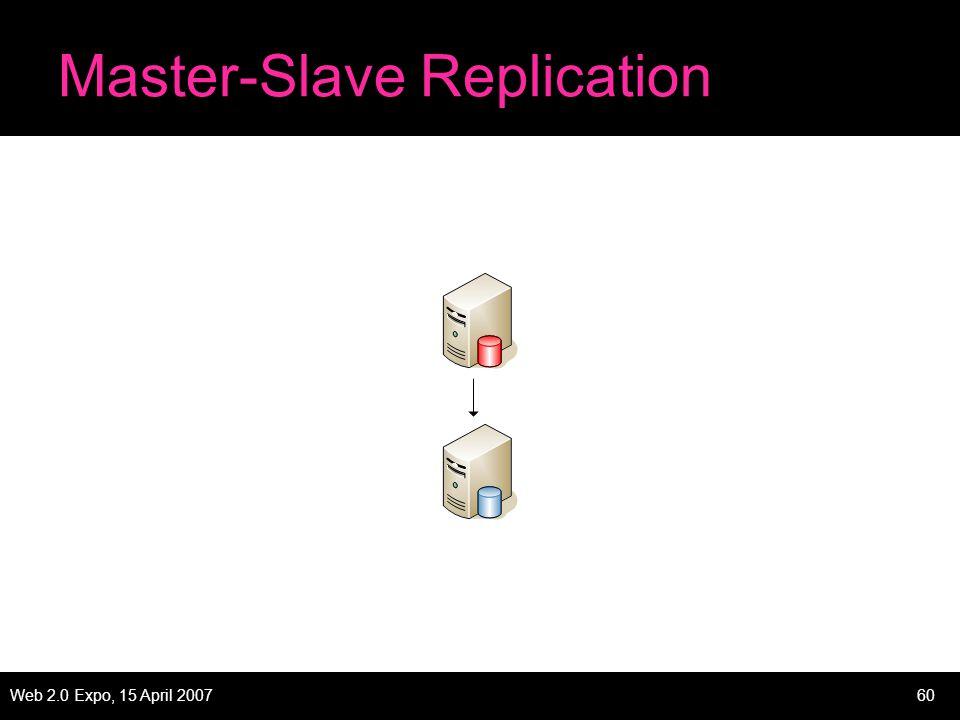 Web 2.0 Expo, 15 April 200760 Master-Slave Replication
