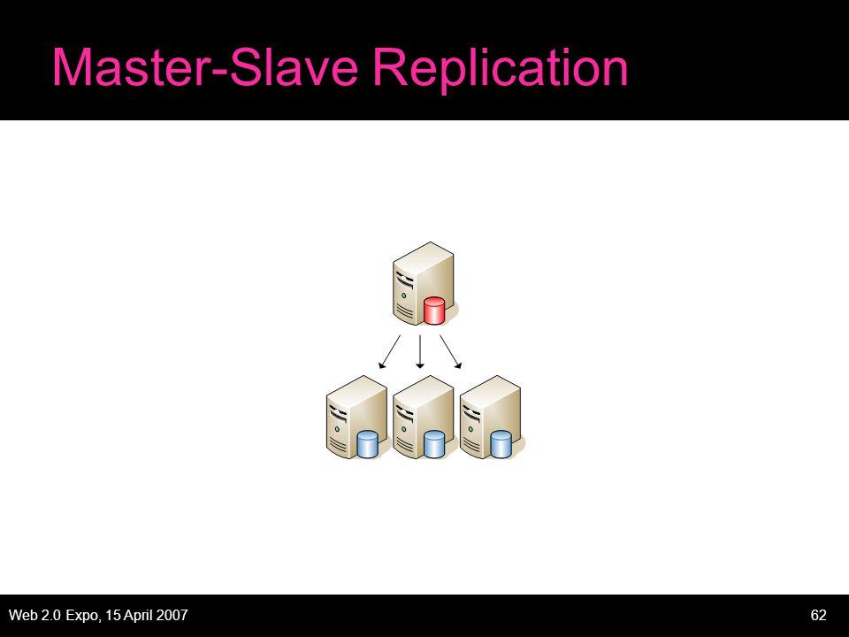 Web 2.0 Expo, 15 April 200762 Master-Slave Replication