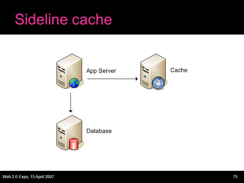 Web 2.0 Expo, 15 April 200775 Sideline cache