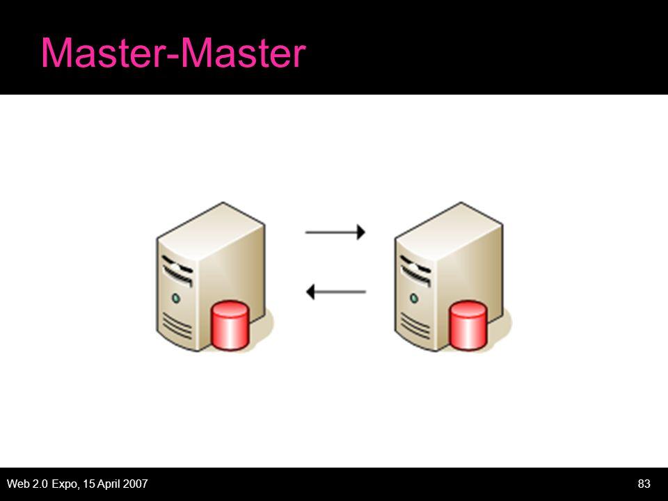 Web 2.0 Expo, 15 April 200783 Master-Master