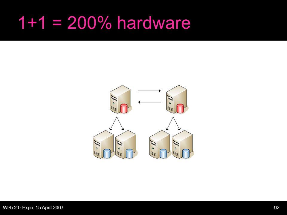 Web 2.0 Expo, 15 April 200792 1+1 = 200% hardware