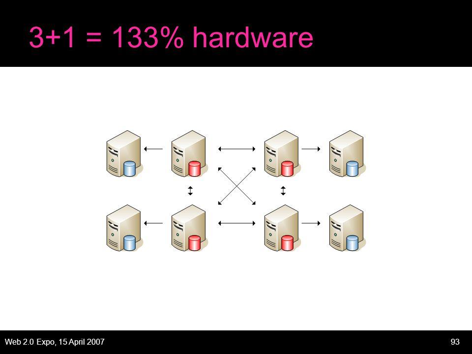 Web 2.0 Expo, 15 April 200793 3+1 = 133% hardware