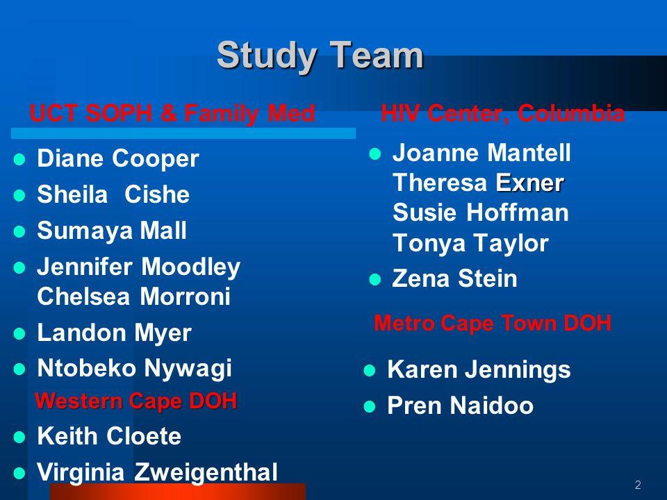 Study Team HIV Center, ColumbiaUCT SOPH & Family Med Exner Joanne Mantell Theresa Exner Susie Hoffman Tonya Taylor Zena Stein Diane Cooper Sheila Cish