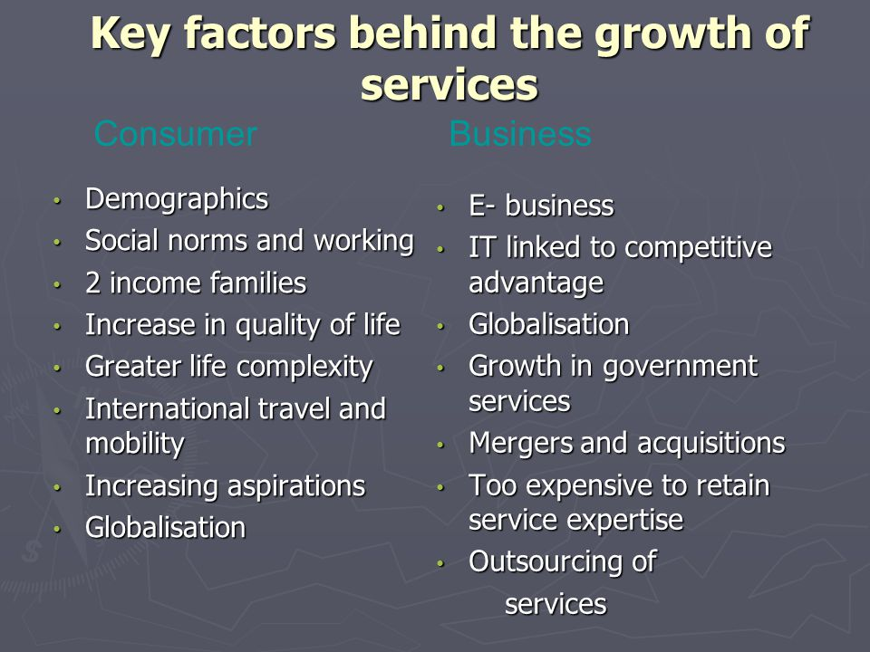 Key factors behind the growth of services Demographics Demographics Social norms and working Social norms and working 2 income families 2 income families Increase in quality of life Increase in quality of life Greater life complexity Greater life complexity International travel and mobility International travel and mobility Increasing aspirations Increasing aspirations Globalisation Globalisation E- business IT linked to competitive advantage Globalisation Growth in government services Mergers and acquisitions Too expensive to retain service expertise Outsourcing of services Consumer Business
