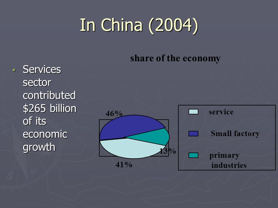In China (2004) Services sector contributed $265 billion of its economic growth Services sector contributed $265 billion of its economic growth share