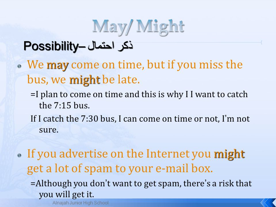 Possibility– ذكر احتمال Possibility– ذكر احتمال may might  We may come on time, but if you miss the bus, we might be late.