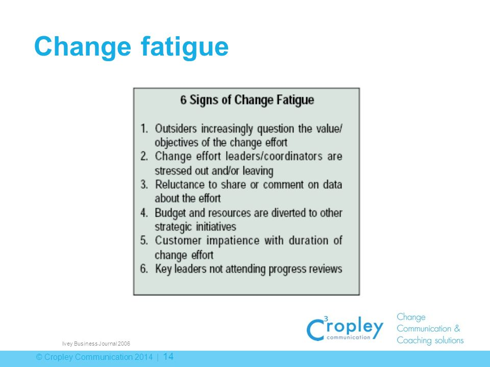 © Cropley Communication 2014 | 14 Change fatigue Ivey Business Journal 2006