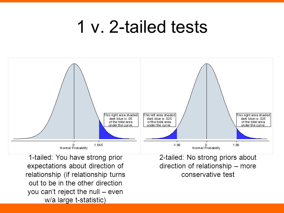 1 v. 2-tailed tests 1-tailed: You have strong prior expectations about direction of relationship (if relationship turns out to be in the other directi
