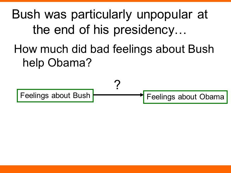Bush was particularly unpopular at the end of his presidency… How much did bad feelings about Bush help Obama.