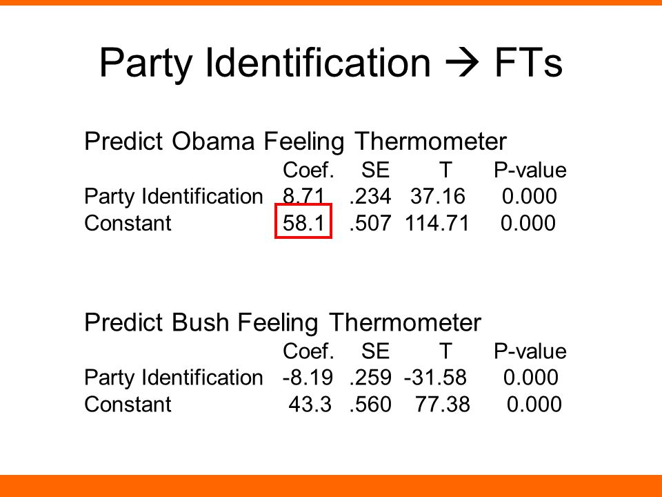Party Identification  FTs Predict Bush Feeling Thermometer Coef.
