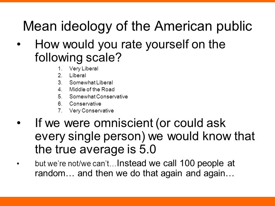 Mean ideology of the American public How would you rate yourself on the following scale? 1.Very Liberal 2.Liberal 3.Somewhat Liberal 4.Middle of the R