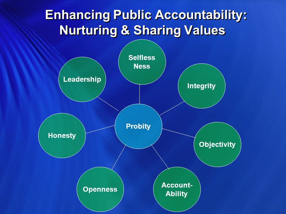 Dimensions of Accountability Legal Accountability Performance Accountability Financial Accountability Public Accountability Adherence and conformance to legal and administrative rules, code of conduct etc.