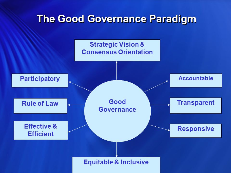 The Good Governance Paradigm Good Governance Strategic Vision & Consensus Orientation Good Governance Accountable Responsive Transparent Equitable & Inclusive Effective & Efficient Rule of Law Participatory