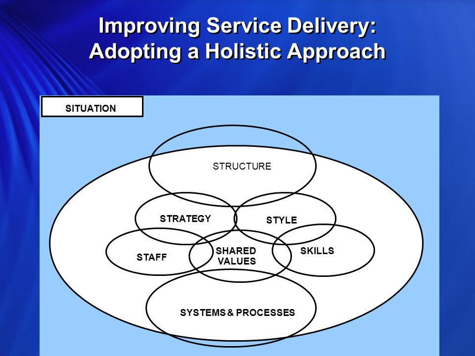 Improving Service Delivery: A Framework Adopting a Holistic Approach Enhancing Accountability Focusing Governance on the People Improving Performance Targeting the Poor & Disadvantaged Ushering in Transparency
