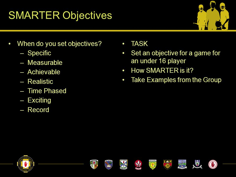 SMARTER Objectives When do you set objectives.