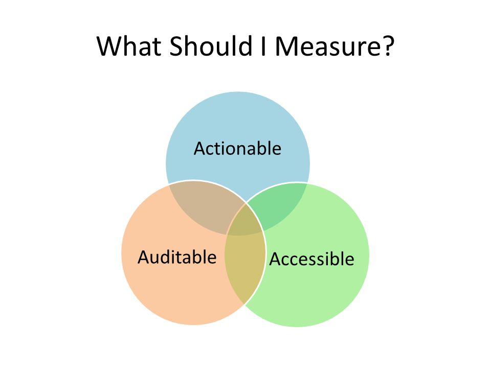 What Should I Measure Actionable AccessibleAuditable