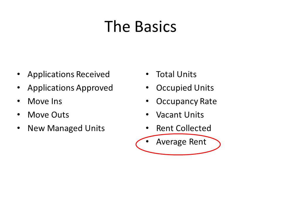 The Basics Applications Received Applications Approved Move Ins Move Outs New Managed Units Total Units Occupied Units Occupancy Rate Vacant Units Rent Collected Average Rent