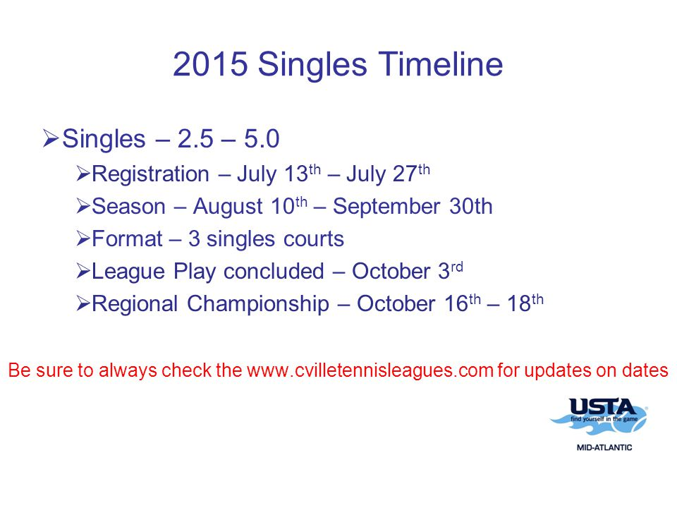 2015 Singles Timeline  Singles – 2.5 – 5.0  Registration – July 13 th – July 27 th  Season – August 10 th – September 30th  Format – 3 singles courts  League Play concluded – October 3 rd  Regional Championship – October 16 th – 18 th Be sure to always check the www.cvilletennisleagues.com for updates on dates