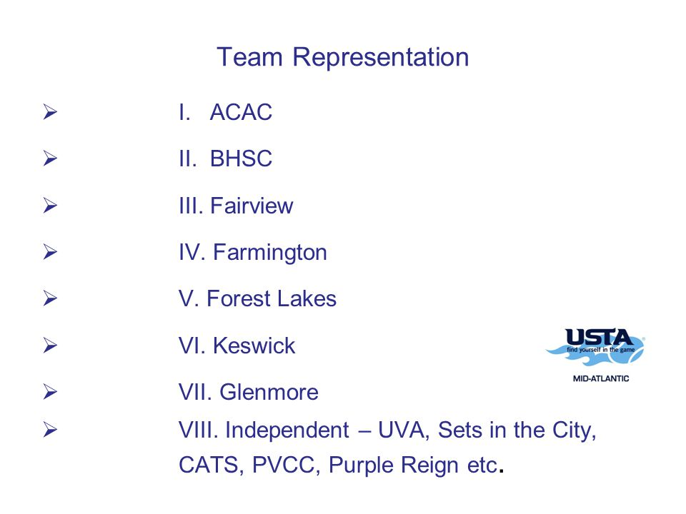 Team Representation  I. ACAC  II. BHSC  III. Fairview  IV.