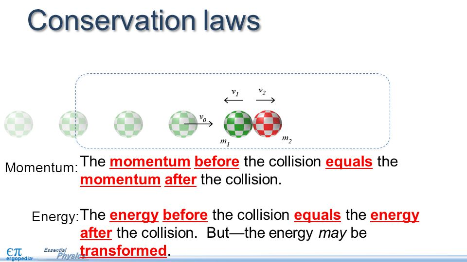 Conservation laws Momentum: Energy: The momentum before the collision equals the momentum after the collision. The energy before the collision equals