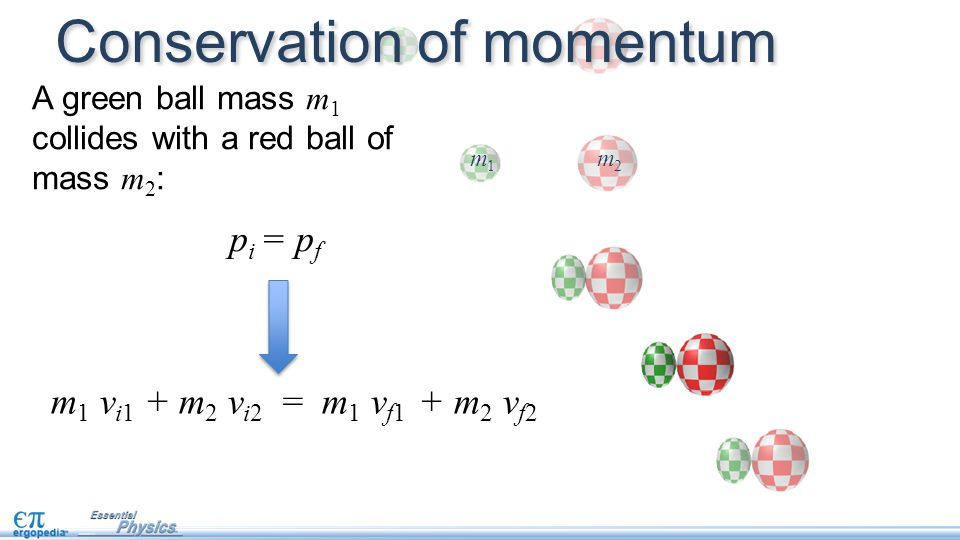A green ball mass m 1 collides with a red ball of mass m 2 : p i = p f Conservation of momentum m 1 m 2 m 1 v i1 + m 2 v i2 = m 1 v f1 + m 2 v f2